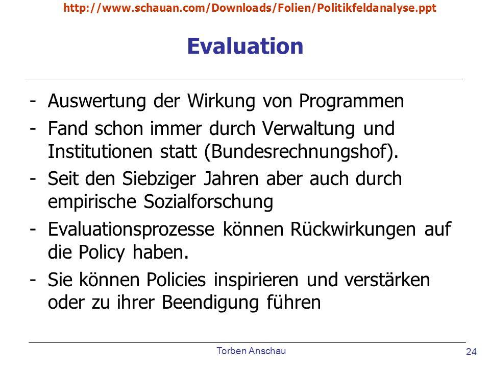 Torben Anschau http://www.schauan.com/Downloads/Folien/Politikfeldanalyse.ppt 24 Evaluation -Auswertung der Wirkung von Programmen -Fand schon immer d