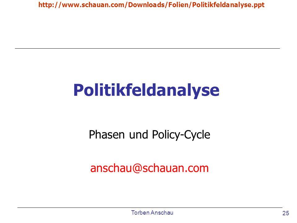 Torben Anschau http://www.schauan.com/Downloads/Folien/Politikfeldanalyse.ppt 25 Politikfeldanalyse Phasen und Policy-Cycle anschau@schauan.com