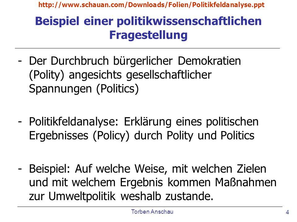 Torben Anschau http://www.schauan.com/Downloads/Folien/Politikfeldanalyse.ppt 4 Beispiel einer politikwissenschaftlichen Fragestellung -Der Durchbruch