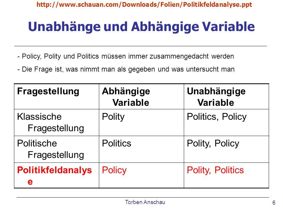 Torben Anschau http://www.schauan.com/Downloads/Folien/Politikfeldanalyse.ppt 6 Unabhänge und Abhängige Variable FragestellungAbhängige Variable Unabh