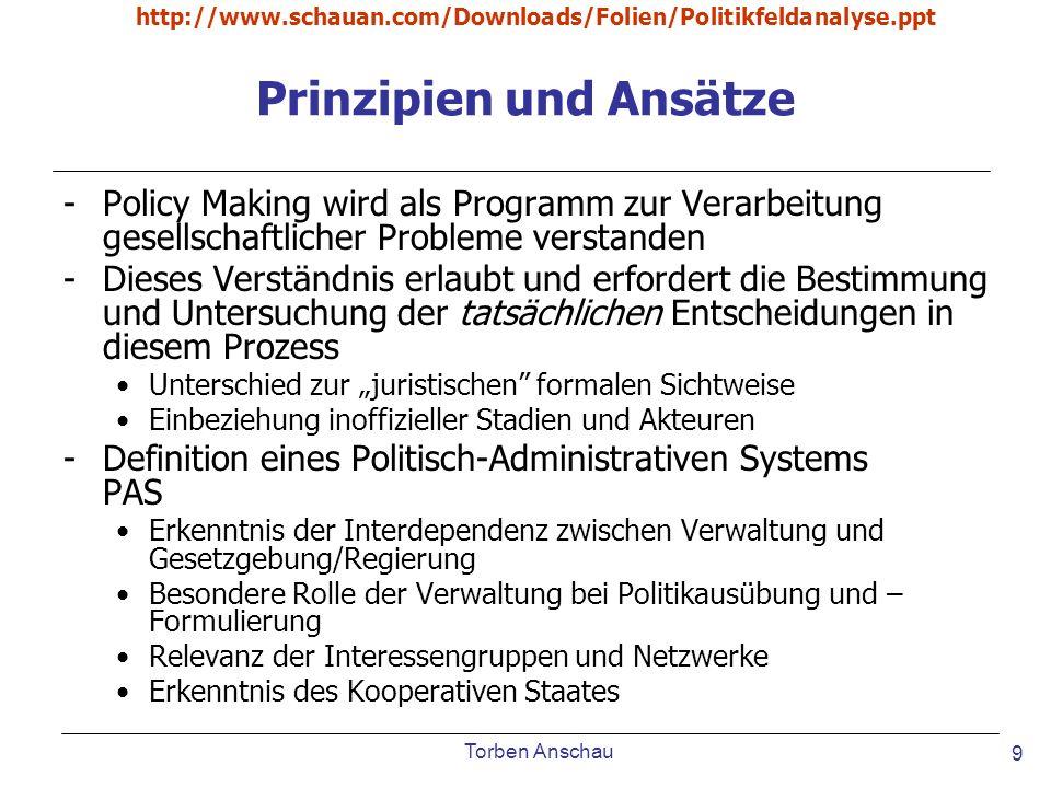 Torben Anschau http://www.schauan.com/Downloads/Folien/Politikfeldanalyse.ppt 9 Prinzipien und Ansätze -Policy Making wird als Programm zur Verarbeitu