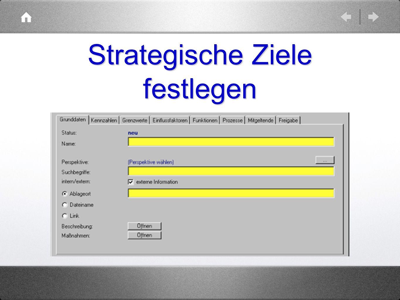 Strategische Ziele festlegen