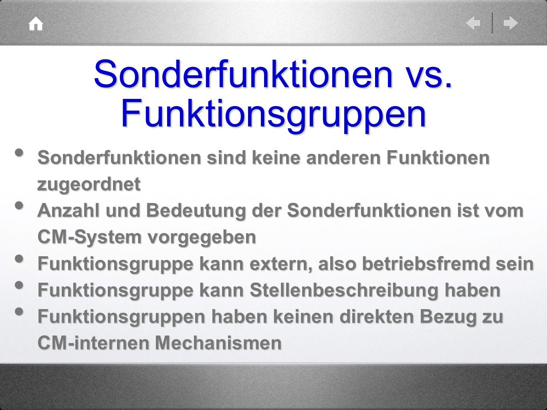 Sonderfunktionen sind keine anderen Funktionen zugeordnet Sonderfunktionen sind keine anderen Funktionen zugeordnet Anzahl und Bedeutung der Sonderfun