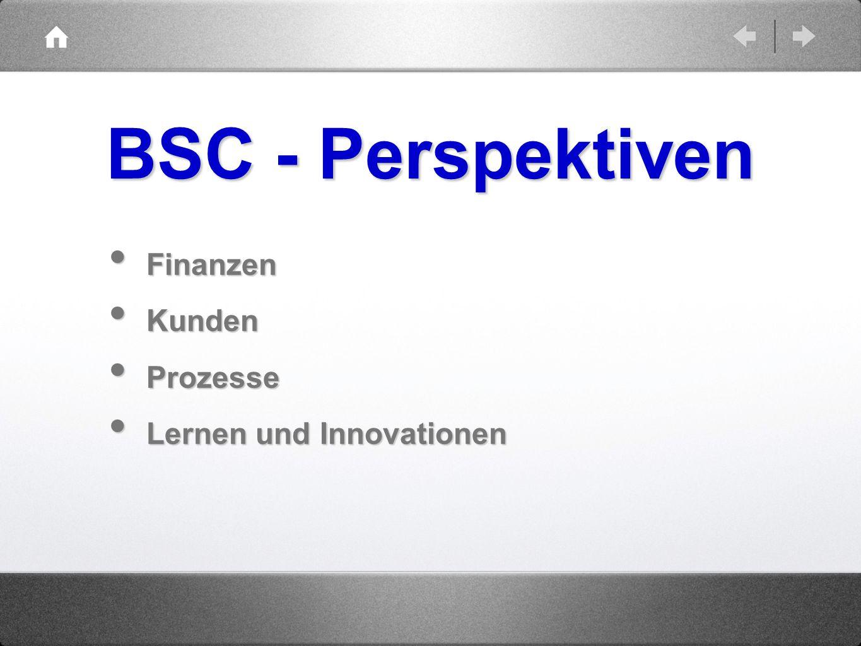 BSC - Perspektiven Finanzen Finanzen Kunden Kunden Prozesse Prozesse Lernen und Innovationen Lernen und Innovationen
