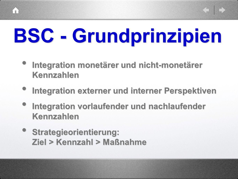 BSC - Grundprinzipien Integration monetärer und nicht-monetärer Kennzahlen Integration monetärer und nicht-monetärer Kennzahlen Integration externer u