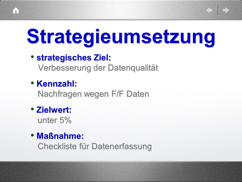 Strategieumsetzung strategisches Ziel: Verbesserung der Datenqualität strategisches Ziel: Verbesserung der Datenqualität Kennzahl: Nachfragen wegen F/