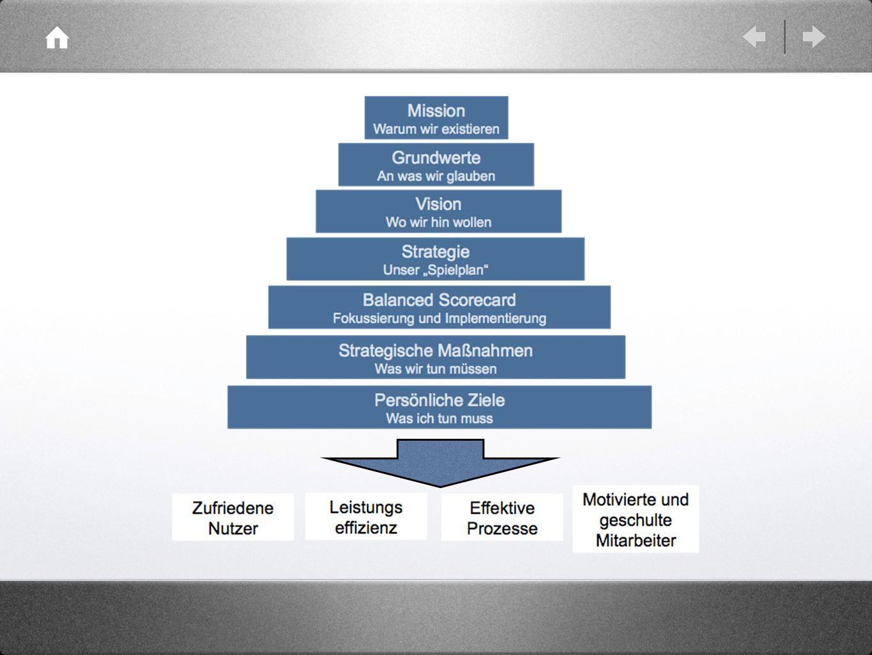 Kategorie, Bereich(e) Kategorie, Bereich(e) Dringlichkeitsstufe (mandantenspezifisch) Dringlichkeitsstufe (mandantenspezifisch) intern/extern intern/extern Korrekturmaßnahmen Korrekturmaßnahmen Referenzen auf ähnliche Fehler Referenzen auf ähnliche Fehler Rollen (VDIM, V ist verpflichtend) Rollen (VDIM, V ist verpflichtend) Status des Fehlers Status des Fehlers Spätere Erfassung (Admin)