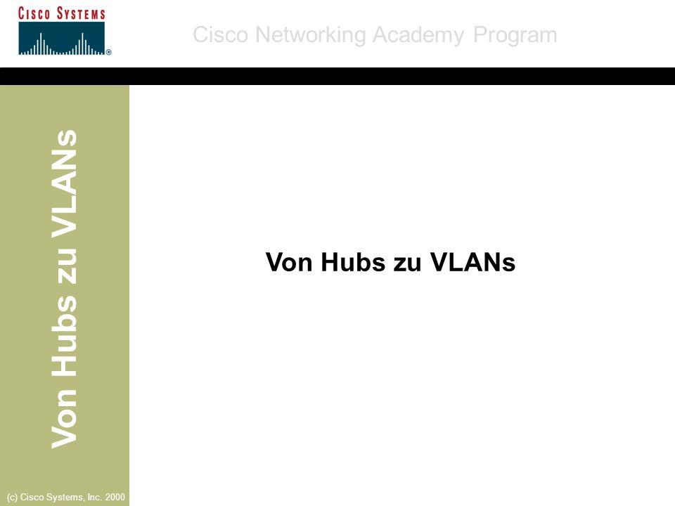Von Hubs zu VLANs Cisco Networking Academy Program (c) Cisco Systems, Inc. 2000 Von Hubs zu VLANs