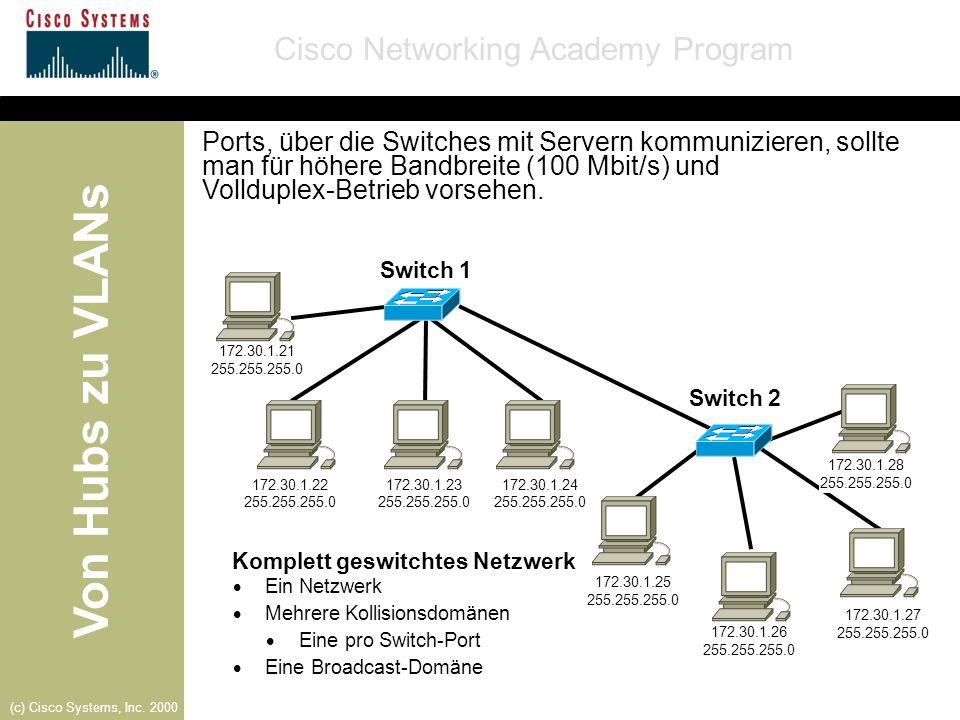 Von Hubs zu VLANs Cisco Networking Academy Program (c) Cisco Systems, Inc. 2000 Ports, über die Switches mit Servern kommunizieren, sollte man für höh