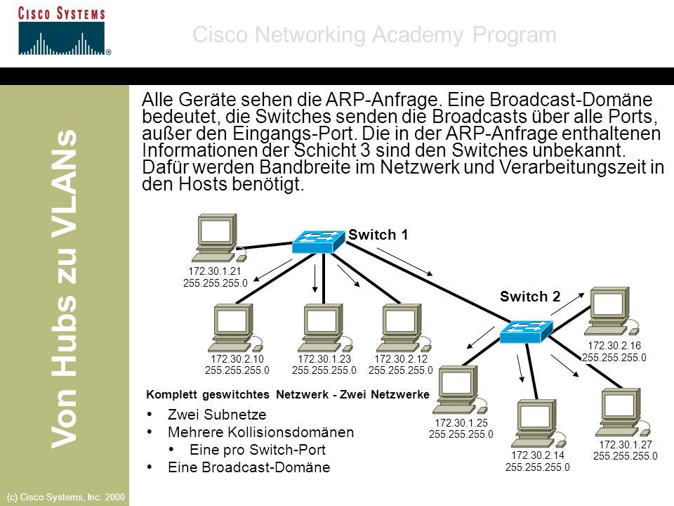 Von Hubs zu VLANs Cisco Networking Academy Program (c) Cisco Systems, Inc. 2000 Komplett geswitchtes Netzwerk - Zwei Netzwerke Zwei Subnetze Mehrere K