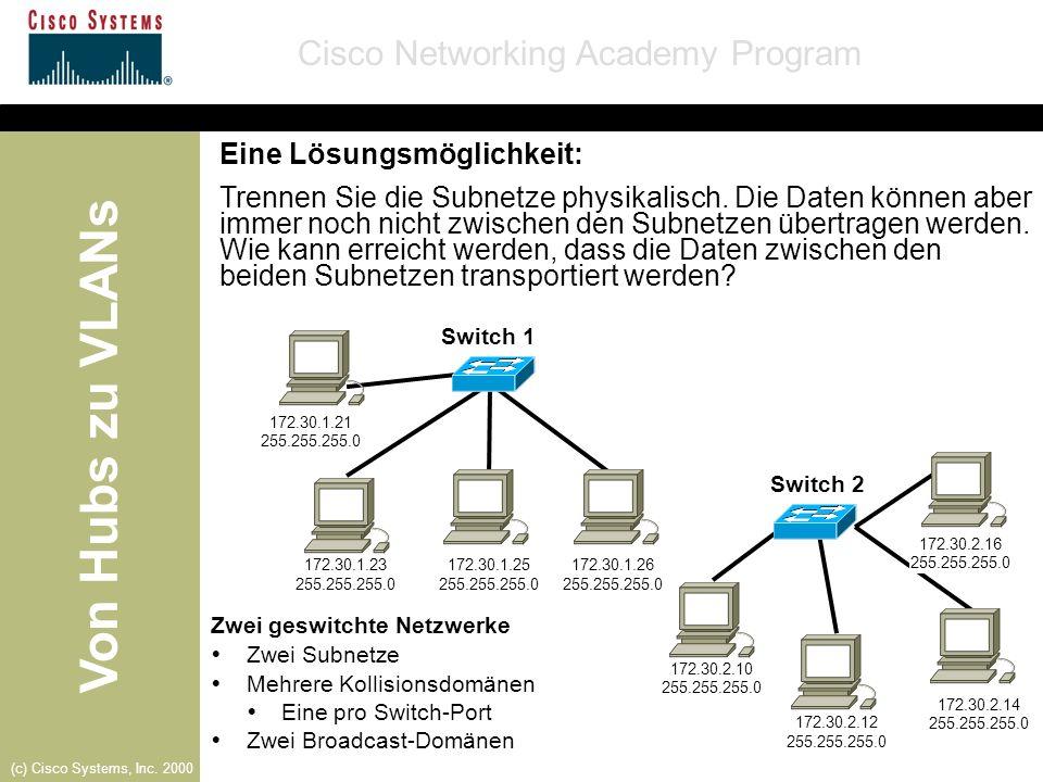 Von Hubs zu VLANs Cisco Networking Academy Program (c) Cisco Systems, Inc. 2000 Eine Lösungsmöglichkeit: Trennen Sie die Subnetze physikalisch. Die Da