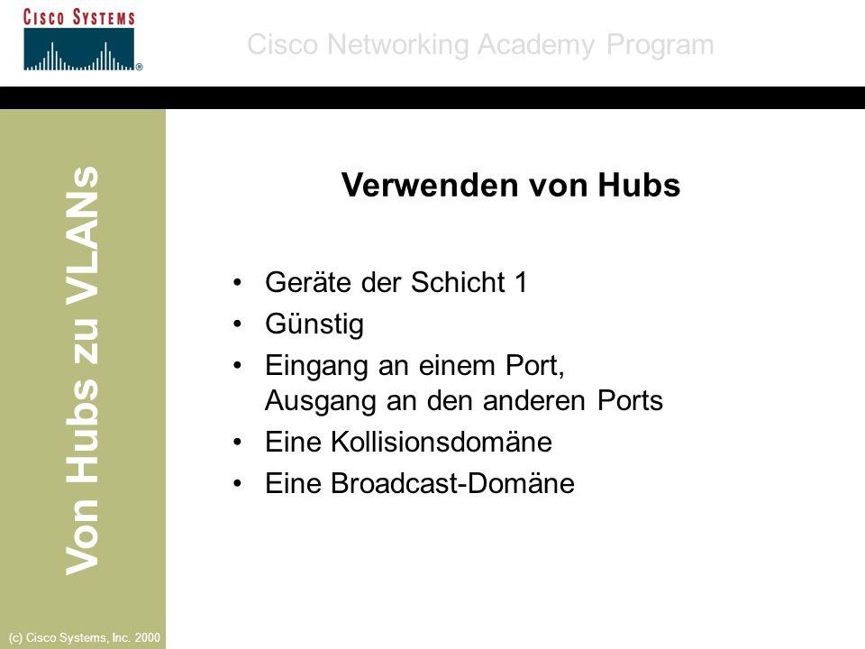 Cisco Networking Academy Program (c) Cisco Systems, Inc. 2000 Verwenden von Hubs Geräte der Schicht 1 Günstig Eingang an einem Port, Ausgang an den an