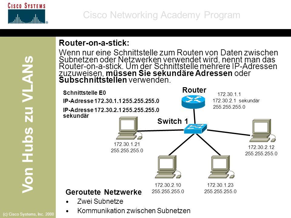 Von Hubs zu VLANs Cisco Networking Academy Program (c) Cisco Systems, Inc. 2000 Geroutete Netzwerke Zwei Subnetze Kommunikation zwischen Subnetzen Swi