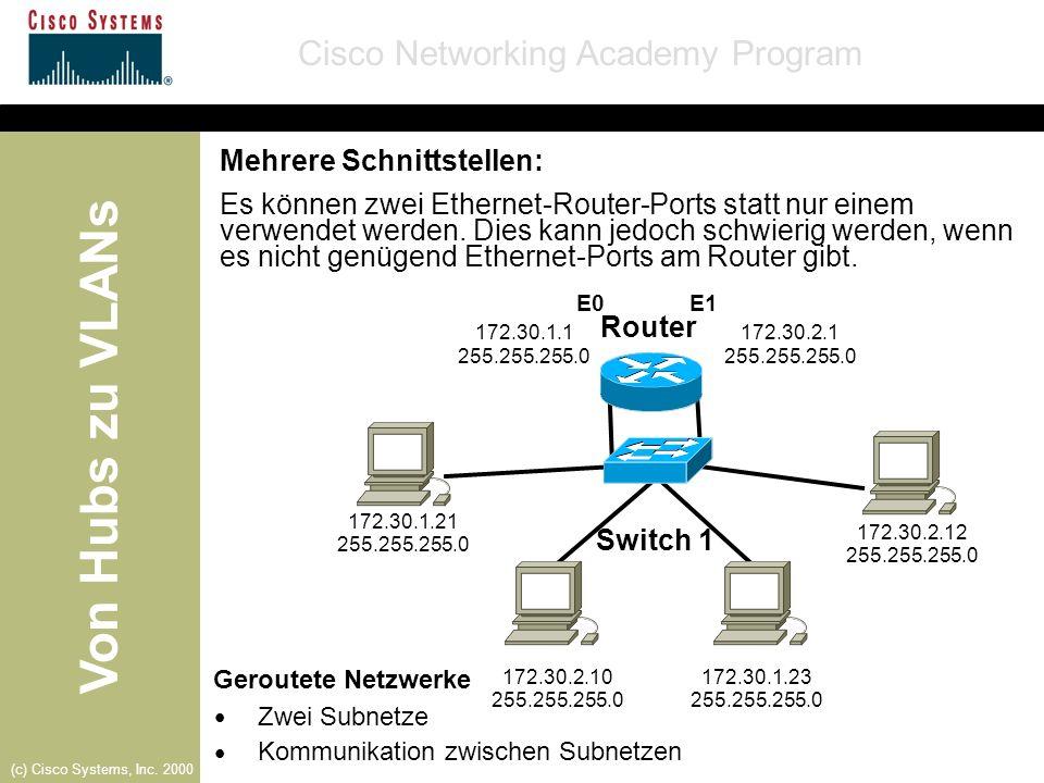Von Hubs zu VLANs Cisco Networking Academy Program (c) Cisco Systems, Inc. 2000 Geroutete Netzwerke Zwei Subnetze Kommunikation zwischen Subnetzen 172