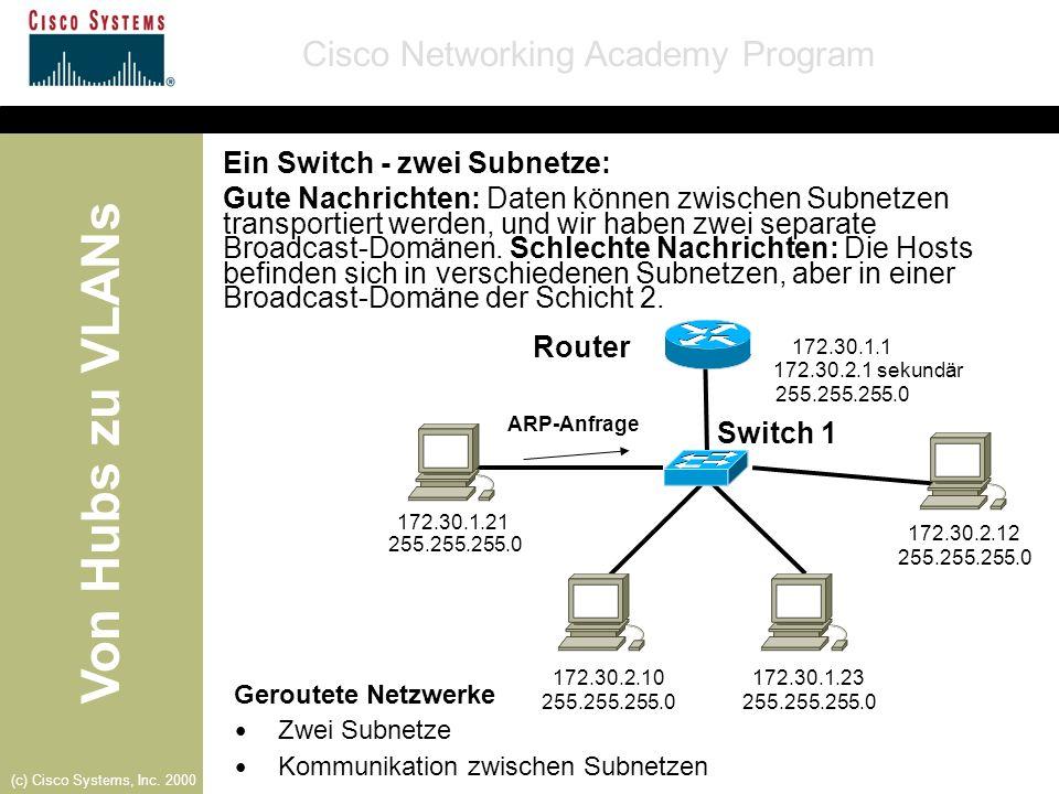 Von Hubs zu VLANs Cisco Networking Academy Program (c) Cisco Systems, Inc. 2000 Ein Switch - zwei Subnetze: Gute Nachrichten: Daten können zwischen Su