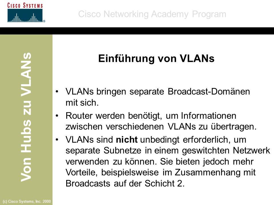 Von Hubs zu VLANs Cisco Networking Academy Program (c) Cisco Systems, Inc. 2000 Einführung von VLANs VLANs bringen separate Broadcast-Domänen mit sich