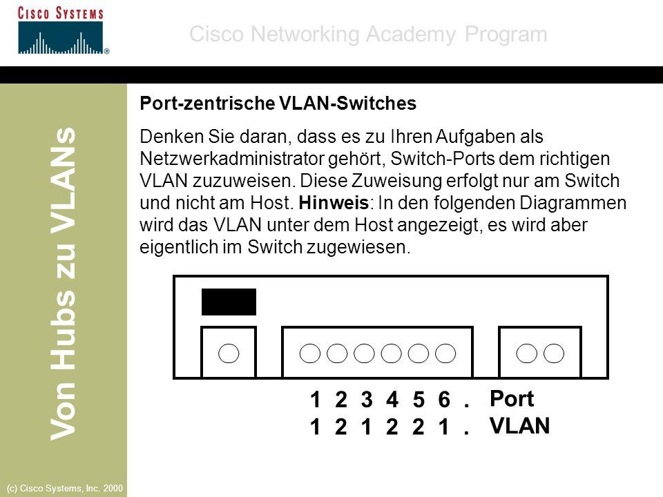 Von Hubs zu VLANs Cisco Networking Academy Program (c) Cisco Systems, Inc. 2000 Port-zentrische VLAN-Switches Denken Sie daran, dass es zu Ihren Aufga