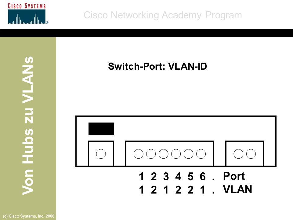Von Hubs zu VLANs Cisco Networking Academy Program (c) Cisco Systems, Inc. 2000 1 2 3 4 5 6. 1 2 1 2 2 1. Port VLAN Switch-Port: VLAN-ID
