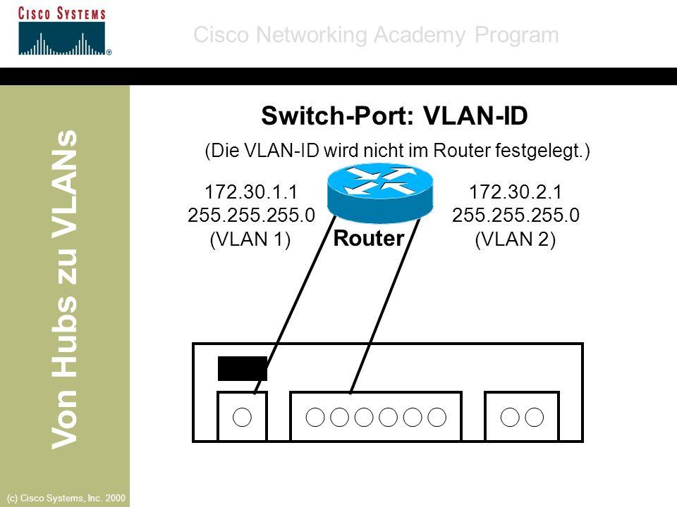 Von Hubs zu VLANs Cisco Networking Academy Program (c) Cisco Systems, Inc. 2000 Switch-Port: VLAN-ID Router 172.30.1.1 255.255.255.0 (VLAN 1) 172.30.2