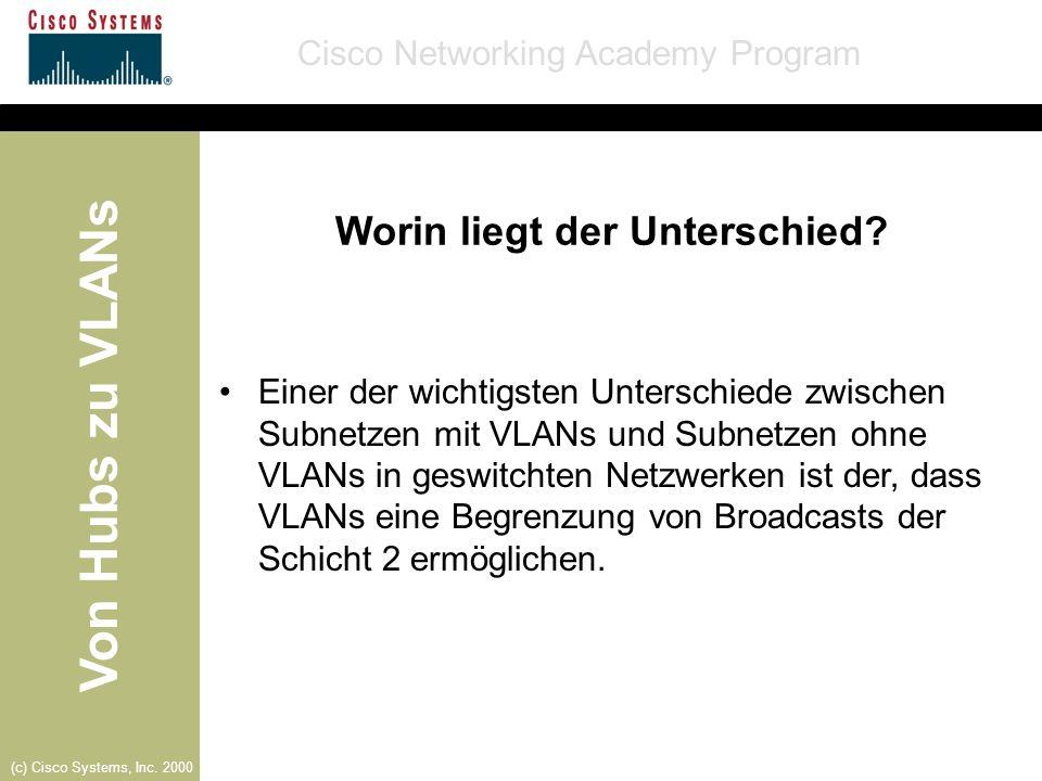 Von Hubs zu VLANs Cisco Networking Academy Program (c) Cisco Systems, Inc. 2000 Worin liegt der Unterschied? Einer der wichtigsten Unterschiede zwisch