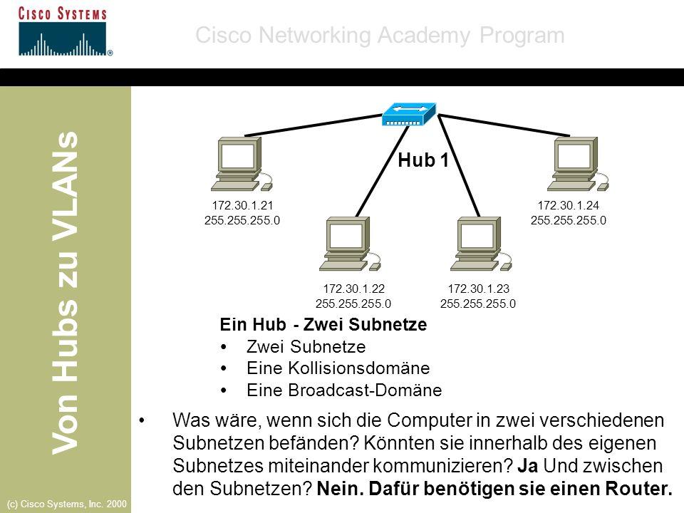 Von Hubs zu VLANs Cisco Networking Academy Program (c) Cisco Systems, Inc. 2000 Was wäre, wenn sich die Computer in zwei verschiedenen Subnetzen befän