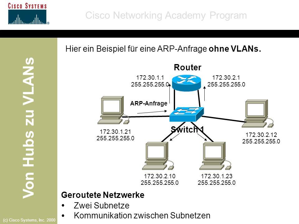 Von Hubs zu VLANs Cisco Networking Academy Program (c) Cisco Systems, Inc. 2000 Hier ein Beispiel für eine ARP-Anfrage ohne VLANs. Geroutete Netzwerke