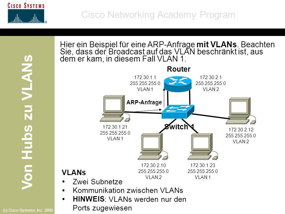 Von Hubs zu VLANs Cisco Networking Academy Program (c) Cisco Systems, Inc. 2000 Hier ein Beispiel für eine ARP-Anfrage mit VLANs. Beachten Sie, dass d