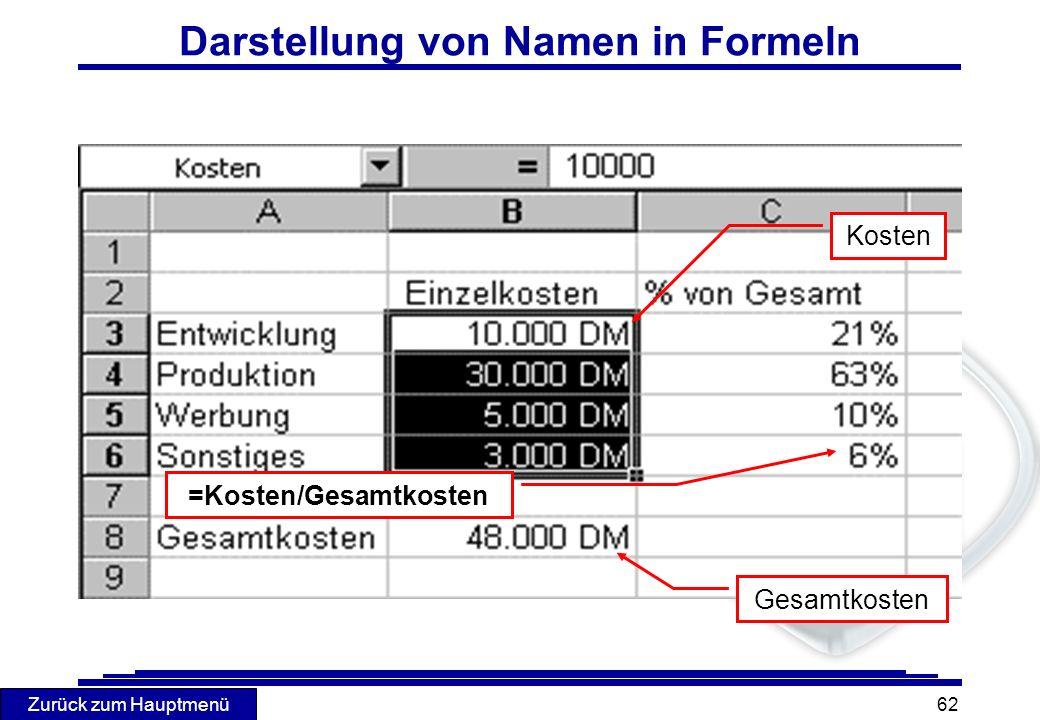 Zurück zum Hauptmenü 62 Darstellung von Namen in Formeln Kosten Gesamtkosten =Kosten/Gesamtkosten