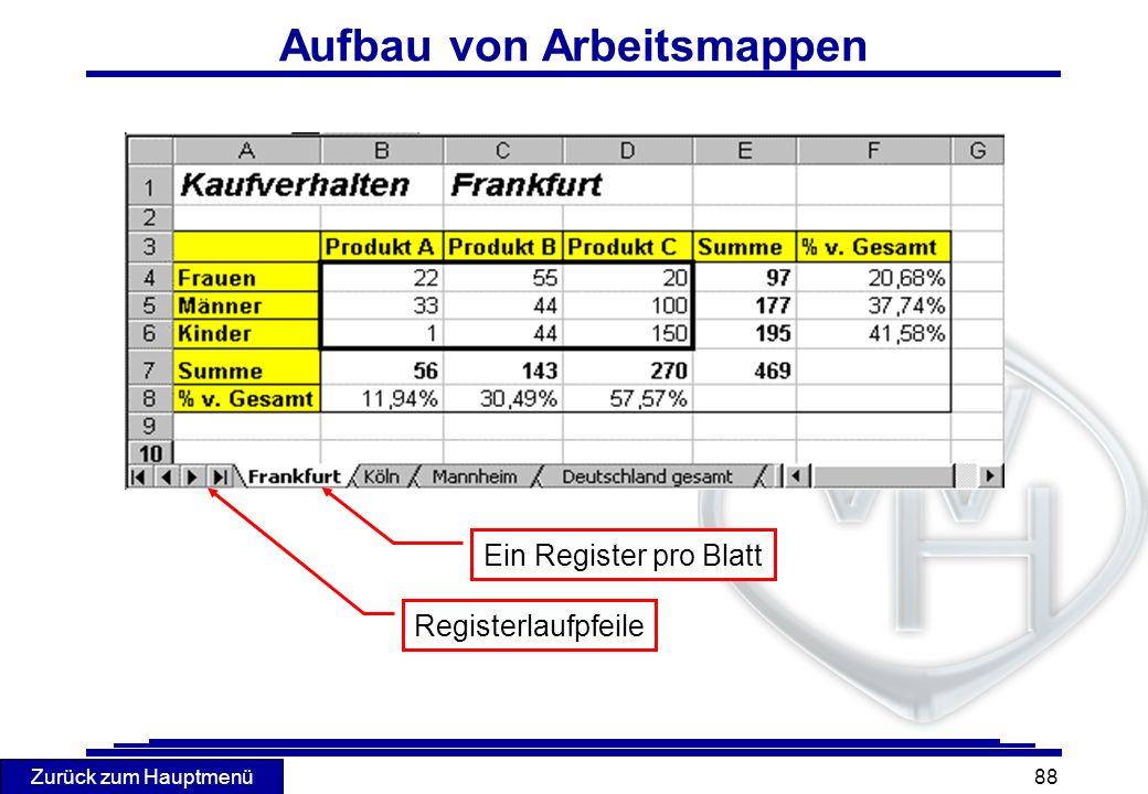 Zurück zum Hauptmenü 88 Aufbau von Arbeitsmappen Ein Register pro Blatt Registerlaufpfeile