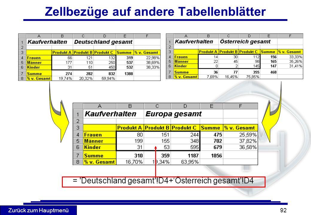 Zurück zum Hauptmenü 92 Zellbezüge auf andere Tabellenblätter = 'Deutschland gesamt'!D4+Österreich gesamt'!D4