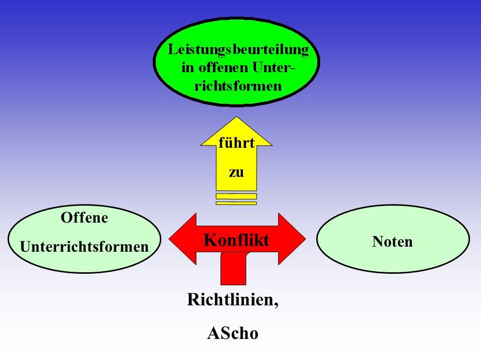 Offene Unterrichtsformen Noten Richtlinien, AScho Rahmen Konflikt führt zu