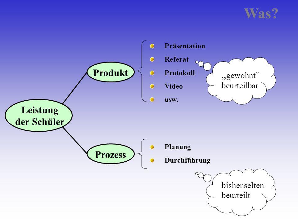 Was? Leistung der Schüler Produkt Prozess Präsentation Referat Protokoll Video usw. Planung Durchführung gewohnt beurteilbar bisher selten beurteilt