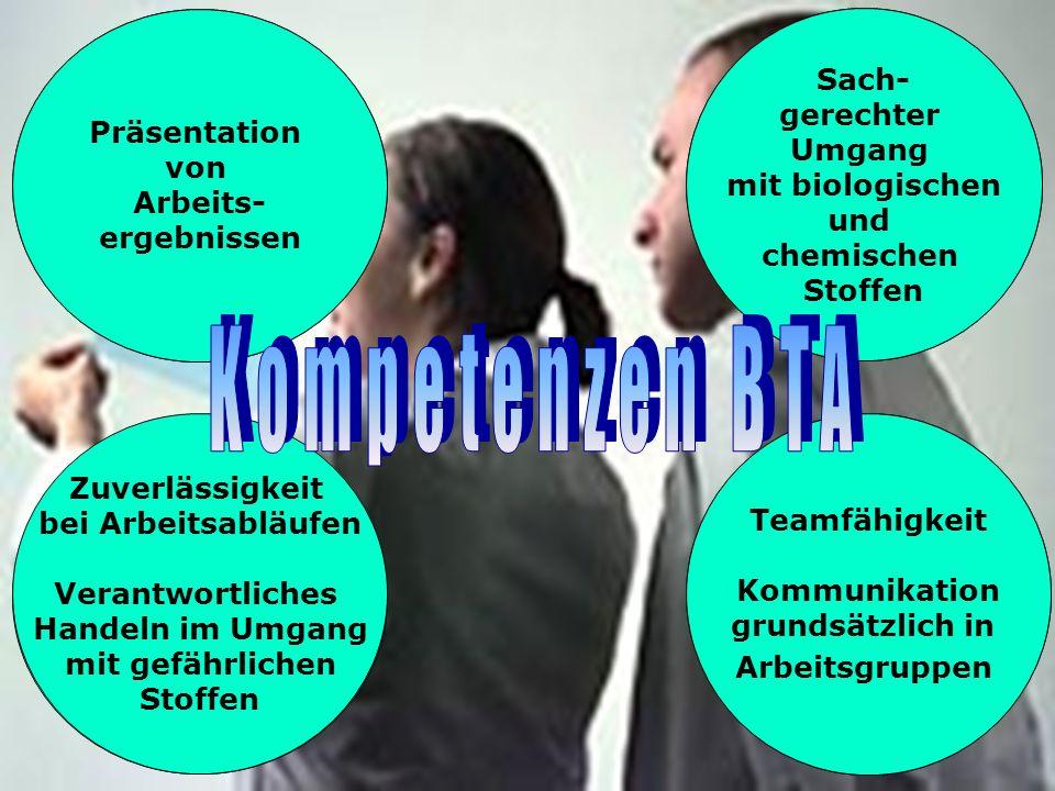 Personal- kompetenz Fach- Kompetenz Sozial- Kompetenz Methoden- kompetenz Präsentation von Arbeits- ergebnissen Zuverlässigkeit bei Arbeitsabläufen Ve