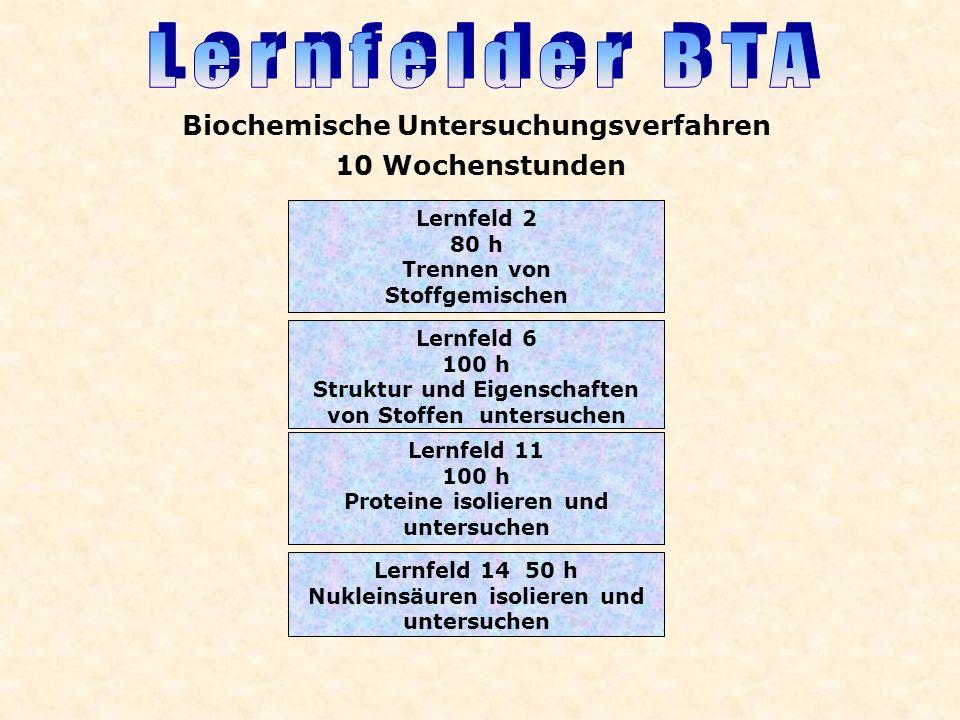 Lernfeld 2 80 h Trennen von Stoffgemischen Lernfeld 6 100 h Struktur und Eigenschaften von Stoffen untersuchen Lernfeld 11 100 h Proteine isolieren un