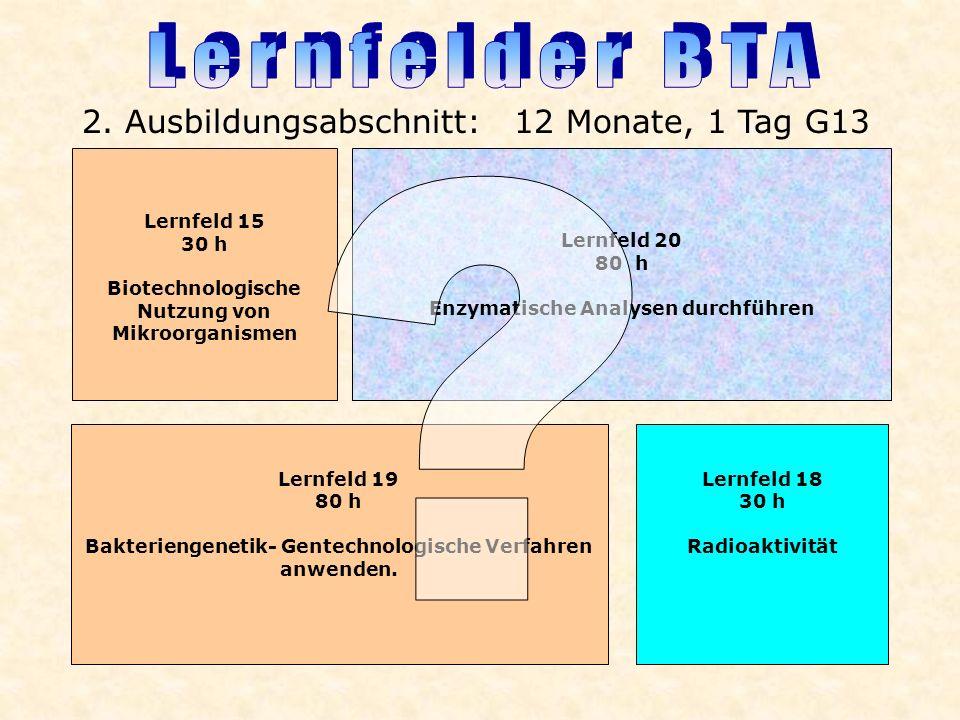 Lernfeld 15 30 h Biotechnologische Nutzung von Mikroorganismen Lernfeld 20 80 h Enzymatische Analysen durchführen Lernfeld 19 80 h Bakteriengenetik- G