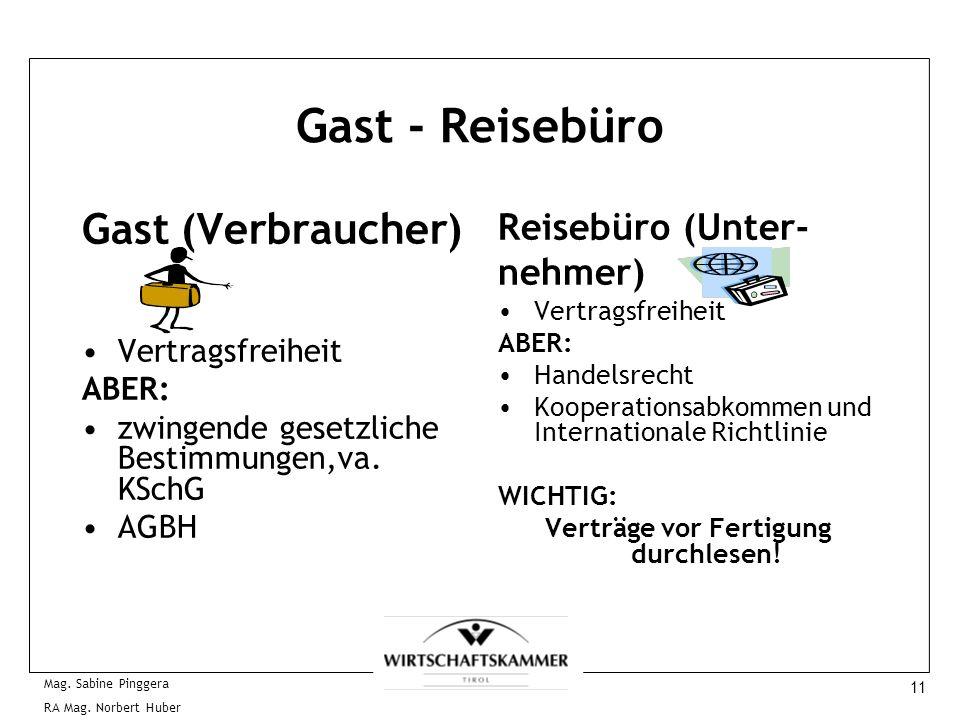 11 Mag. Sabine Pinggera RA Mag. Norbert Huber Gast - Reisebüro Gast (Verbraucher) Vertragsfreiheit ABER: zwingende gesetzliche Bestimmungen,va. KSchG