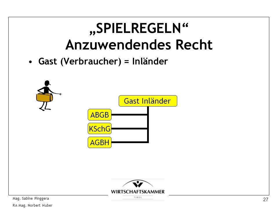 27 Mag. Sabine Pinggera RA Mag. Norbert Huber SPIELREGELN Anzuwendendes Recht Gast (Verbraucher) = Inländer Gast Inländer ABGB KSchG AGBH