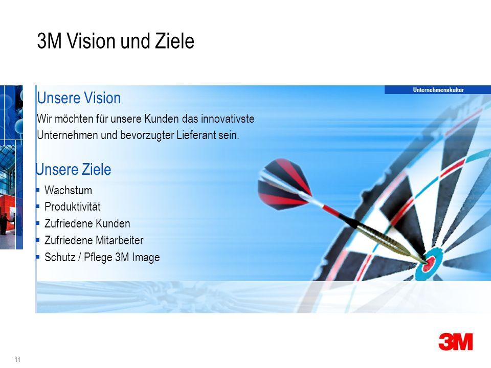 11 Unsere Vision Wir möchten für unsere Kunden das innovativste Unternehmen und bevorzugter Lieferant sein.