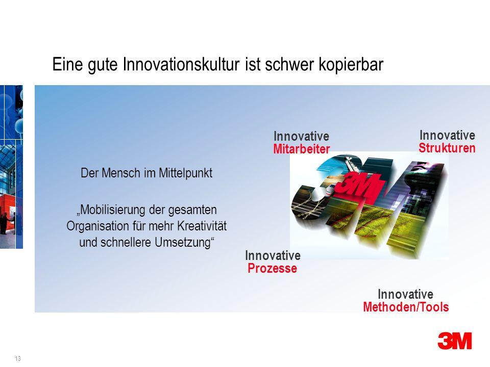 13 Mobilisierung der gesamten Organisation für mehr Kreativität und schnellere Umsetzung Eine gute Innovationskultur ist schwer kopierbar Innovative Strukturen Innovative Mitarbeiter Innovative Methoden/Tools Innovative Prozesse Der Mensch im Mittelpunkt