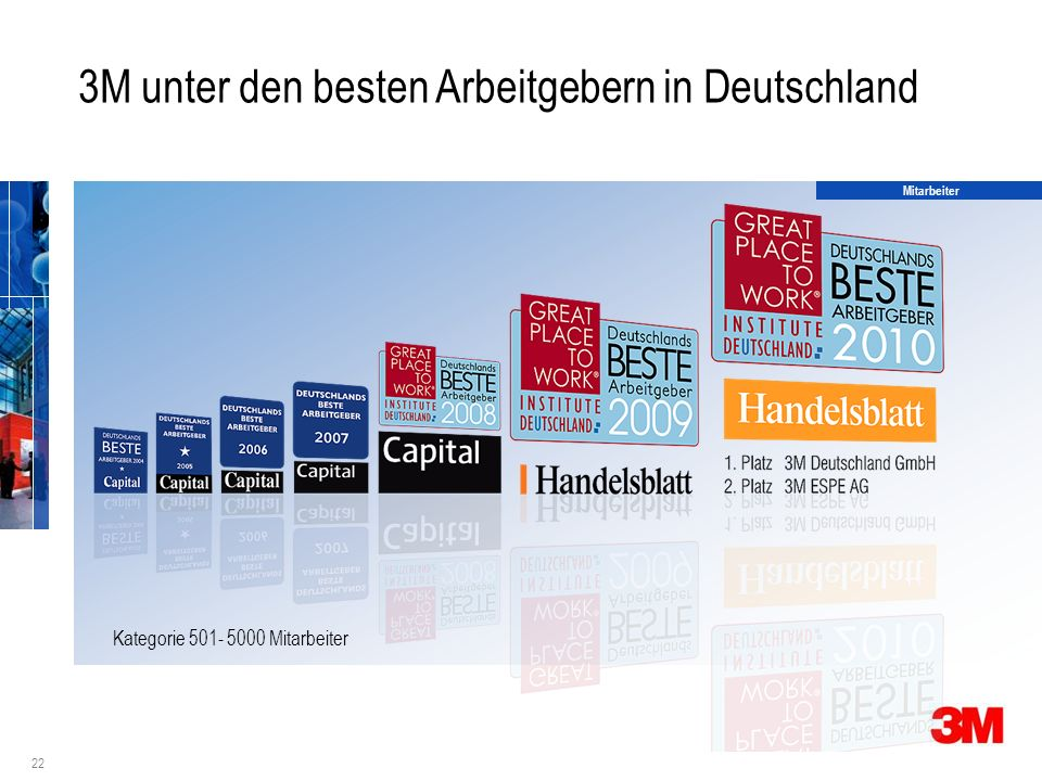 22 3M unter den besten Arbeitgebern in Deutschland Mitarbeiter Kategorie 501- 5000 Mitarbeiter