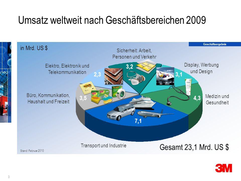3 Umsatz weltweit nach Geschäftsbereichen 2009 Sicherheit: Arbeit, Personen und Verkehr 3,2 Gesamt 23,1 Mrd.