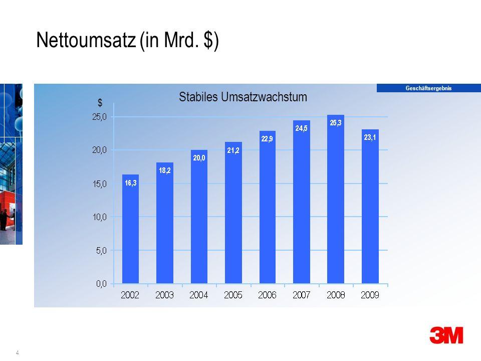4 Nettoumsatz (in Mrd. $) $ Stabiles Umsatzwachstum Geschäftsergebnis