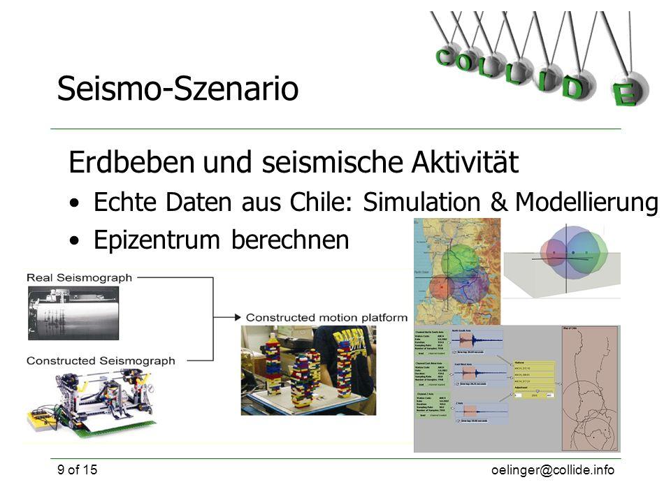 oelinger@collide.info9 of 15 Seismo-Szenario Erdbeben und seismische Aktivität Echte Daten aus Chile: Simulation & Modellierung Epizentrum berechnen