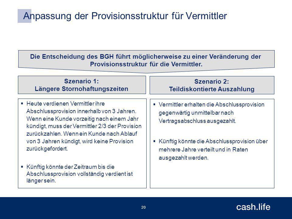 20 Anpassung der Provisionsstruktur für Vermittler Die Entscheidung des BGH führt möglicherweise zu einer Veränderung der Provisionsstruktur für die Vermittler.