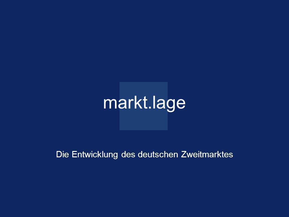 Seite 9 ein.blick 15. Oktober 2005 markt.lage Die Entwicklung des deutschen Zweitmarktes