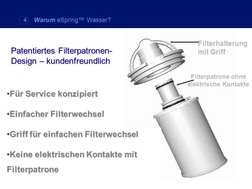 Patentiertes Filterpatronen- Design – kundenfreundlich Filterhalterung mit Griff Filterpatrone ohne elektrische Kontakte Für Service konzipiertFür Ser