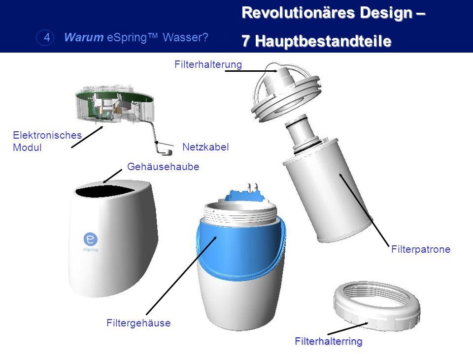 Elektronisches Modul Filterpatrone Filterhalterung Gehäusehaube Filtergehäuse Filterhalterring Netzkabel 4 Warum eSpring Wasser? Revolutionäres Design