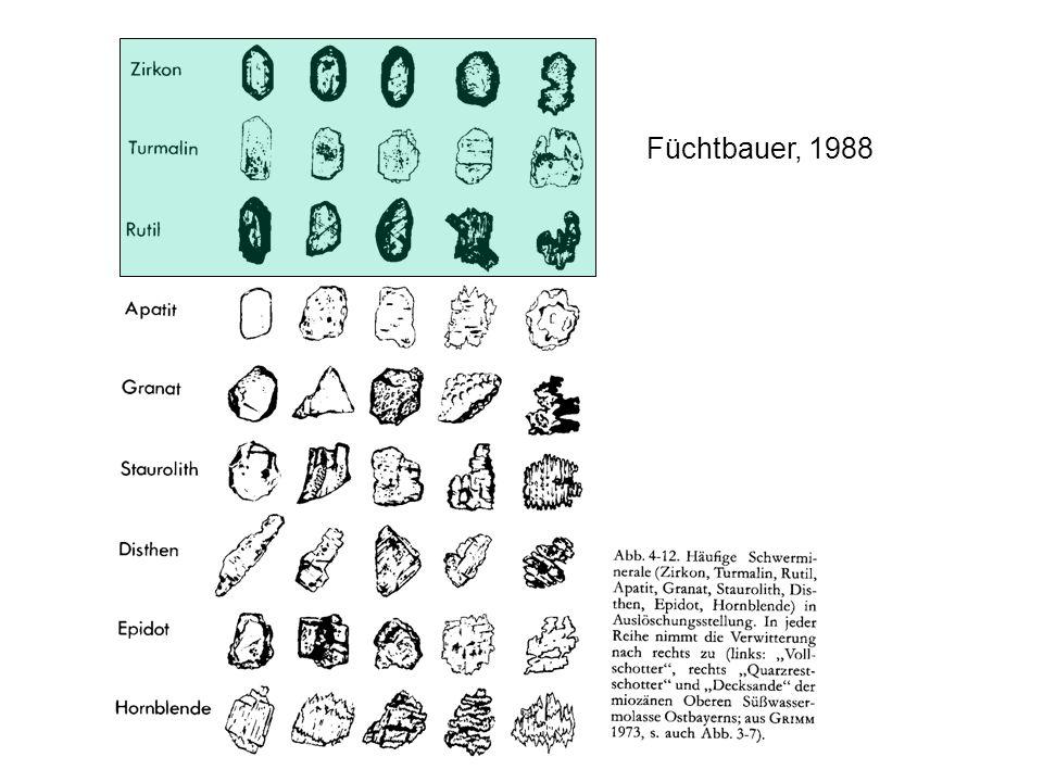 Füchtbauer, 1988 Schwerminerale