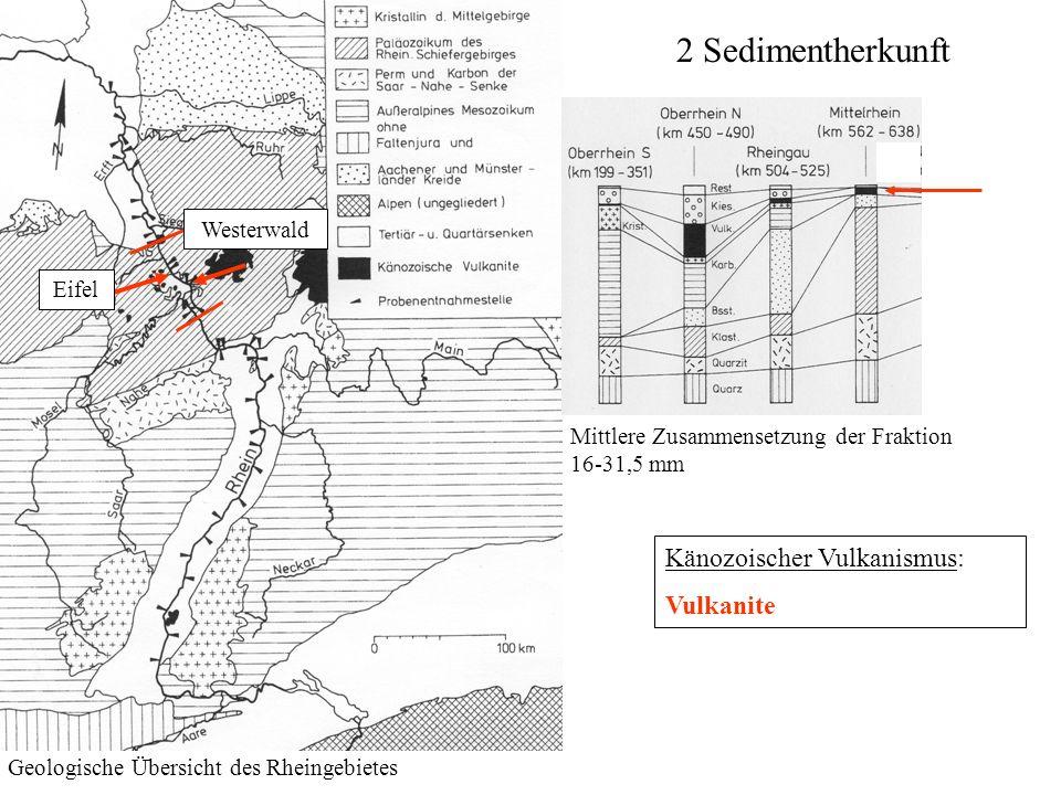 2 Sedimentherkunft Geologische Übersicht des Rheingebietes Mittlere Zusammensetzung der Fraktion 16-31,5 mm Westerwald Känozoischer Vulkanismus: Vulka
