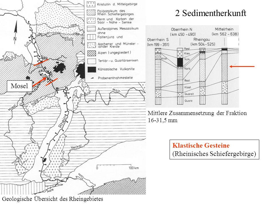 2 Sedimentherkunft Geologische Übersicht des Rheingebietes Mittlere Zusammensetzung der Fraktion 16-31,5 mm Mosel Klastische Gesteine (Rheinisches Sch